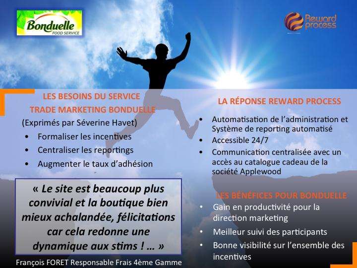 Témoignage client : Bonduelle