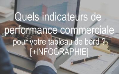 Quels indicateurs de performance commerciale devez-vous suivre dans votre tableau de bord ?