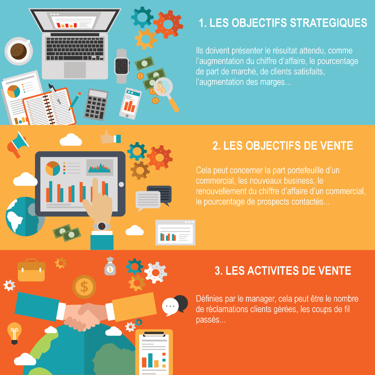 indicateurs de performance commerciale KPI